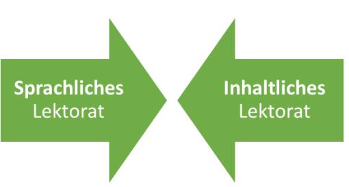 Sprachliches Lektorat vs. inhaltliches Lektorat